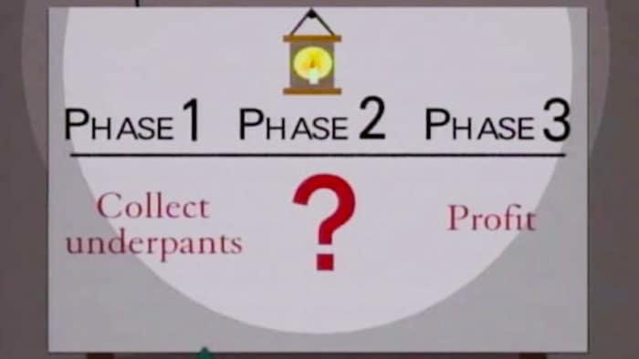 step 3 profit