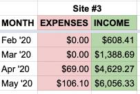 site 3 money