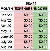 site 4 money august