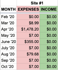 Oct expenses site 1