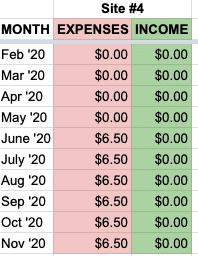 site 4 nov expense